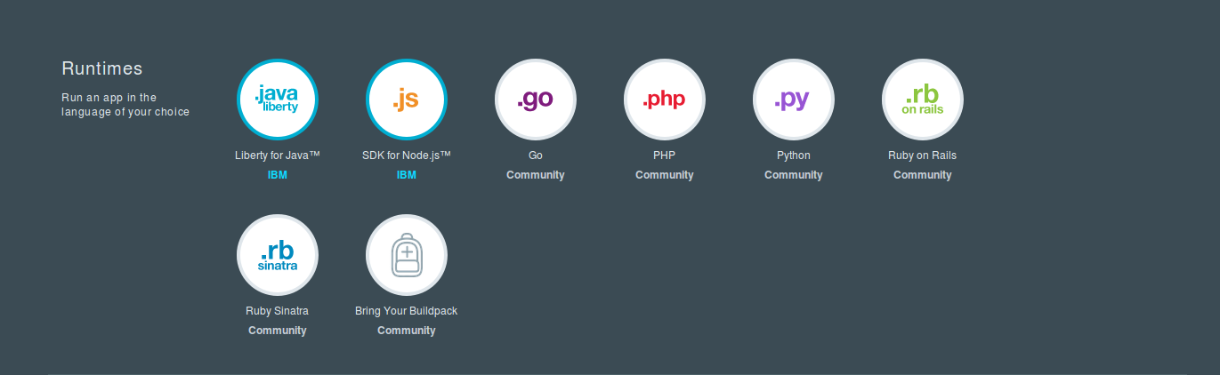 ¿Ya has desarrollado tu aplicación y necesitas una plataforma para ejecutarla?