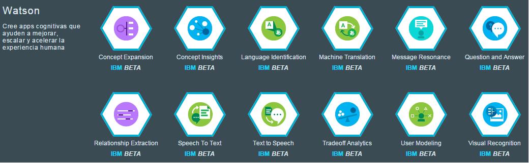 ¿Ya conoces los servicios de Watson en Bluemix?